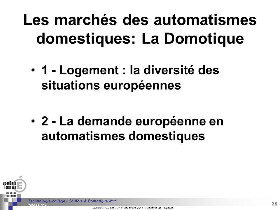 Les marchés des automatismes domestiques: La Domotique