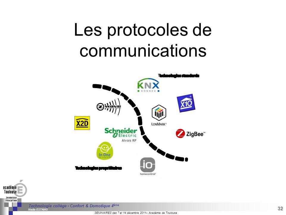 Les protocoles de communications