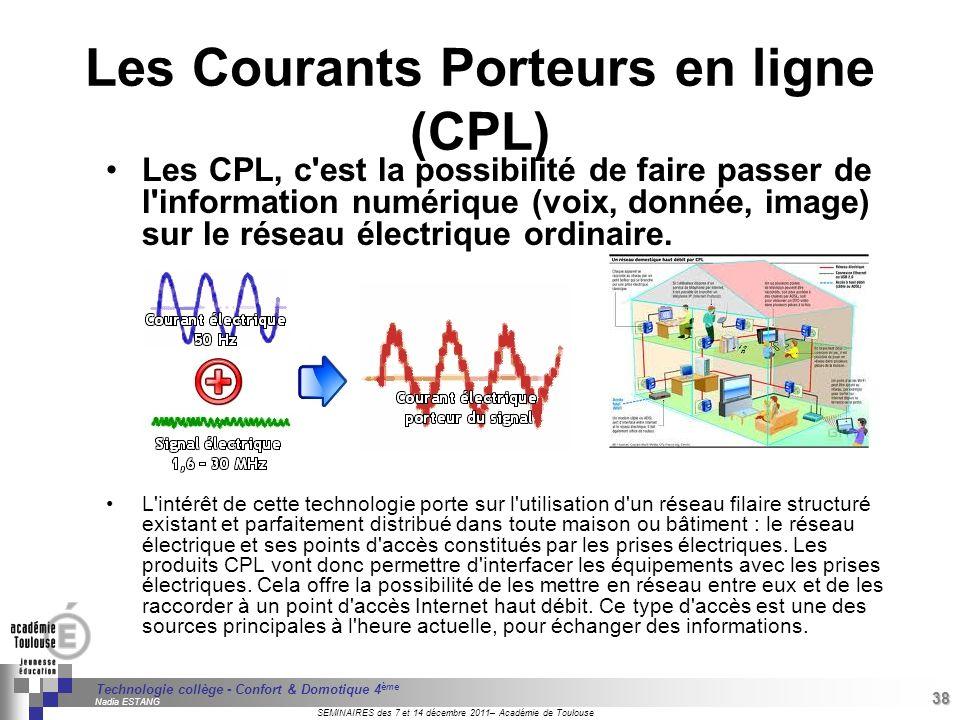 Les Courants Porteurs en ligne (CPL)