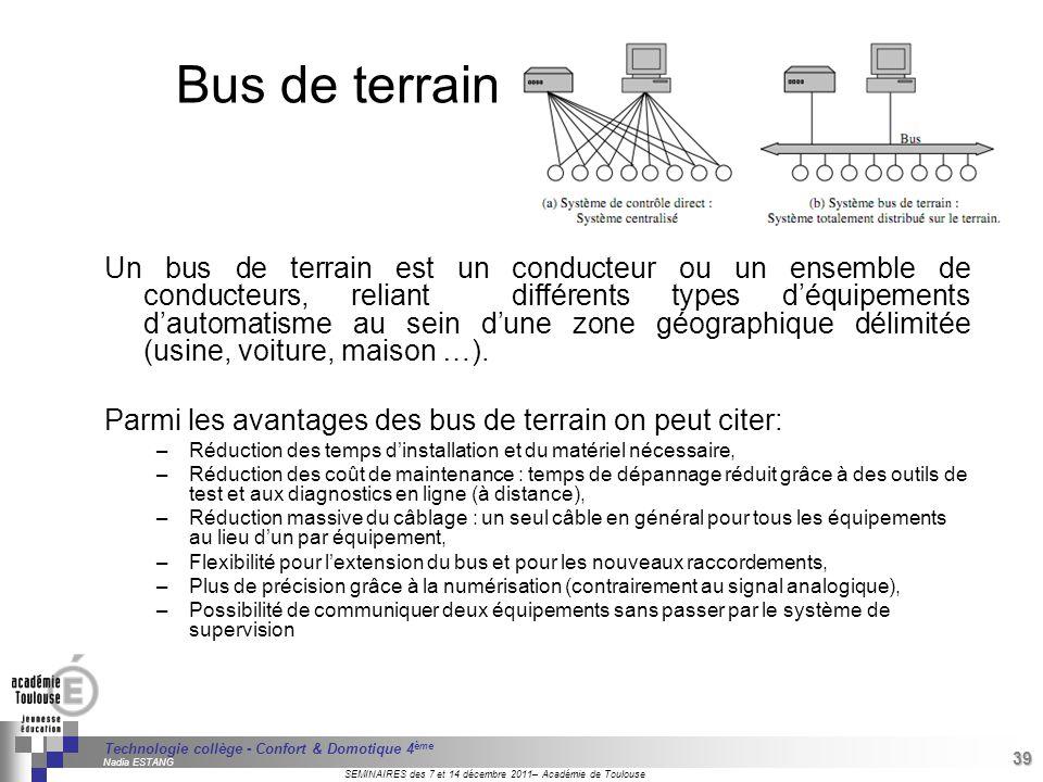 Bus de terrain