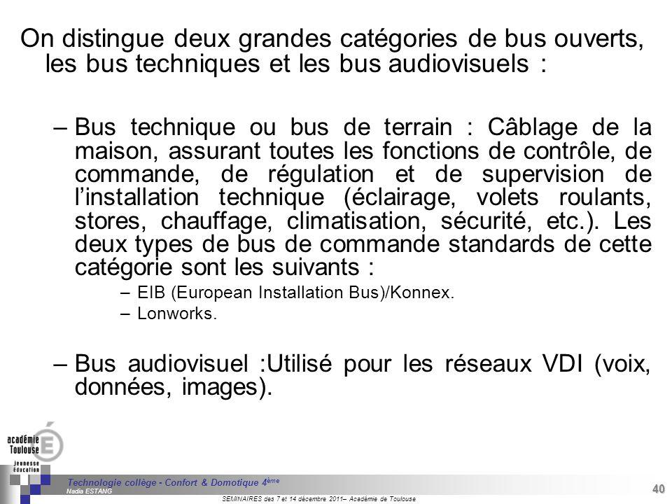 On distingue deux grandes catégories de bus ouverts, les bus techniques et les bus audiovisuels :