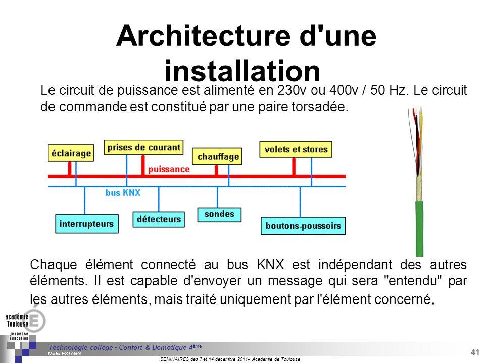 Architecture d une installation
