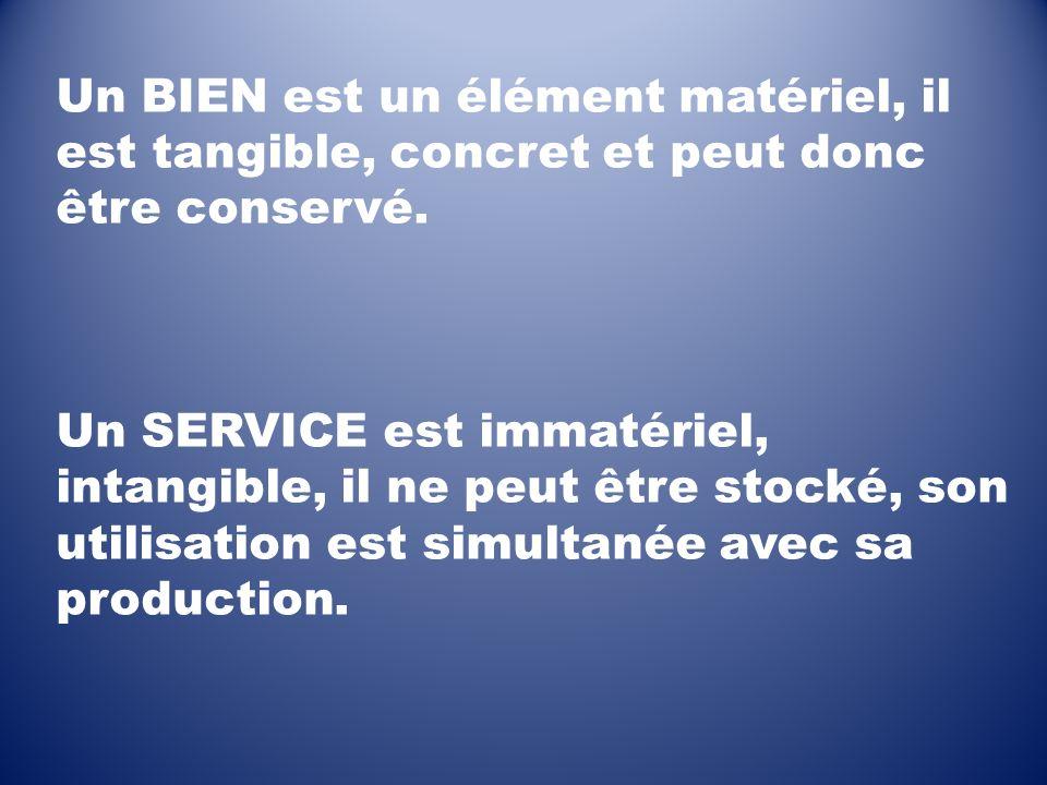Un BIEN est un élément matériel, il est tangible, concret et peut donc être conservé.