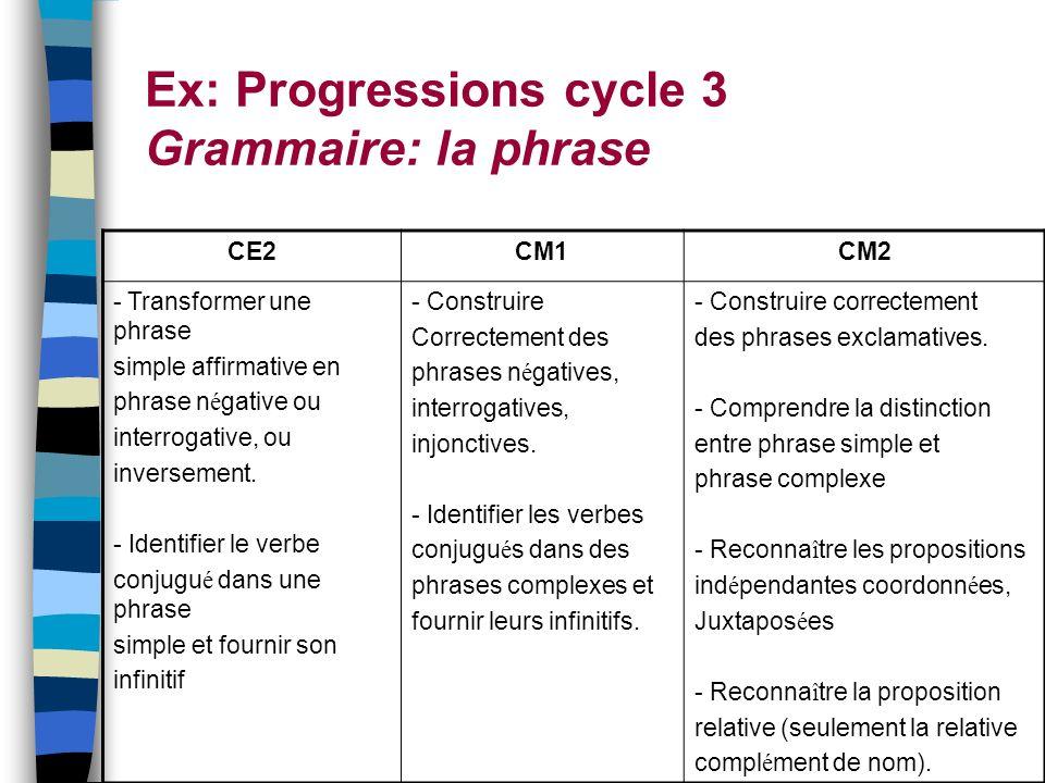 Ex: Progressions cycle 3 Grammaire: la phrase