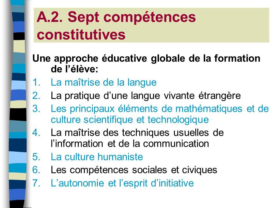 A.2. Sept compétences constitutives