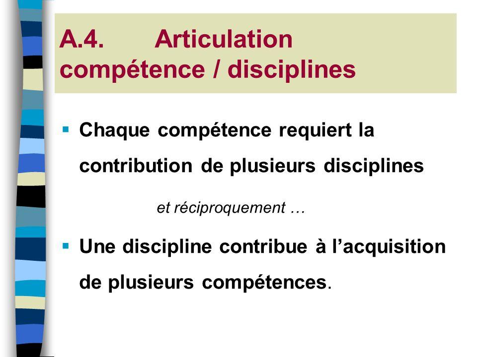 A.4. Articulation compétence / disciplines