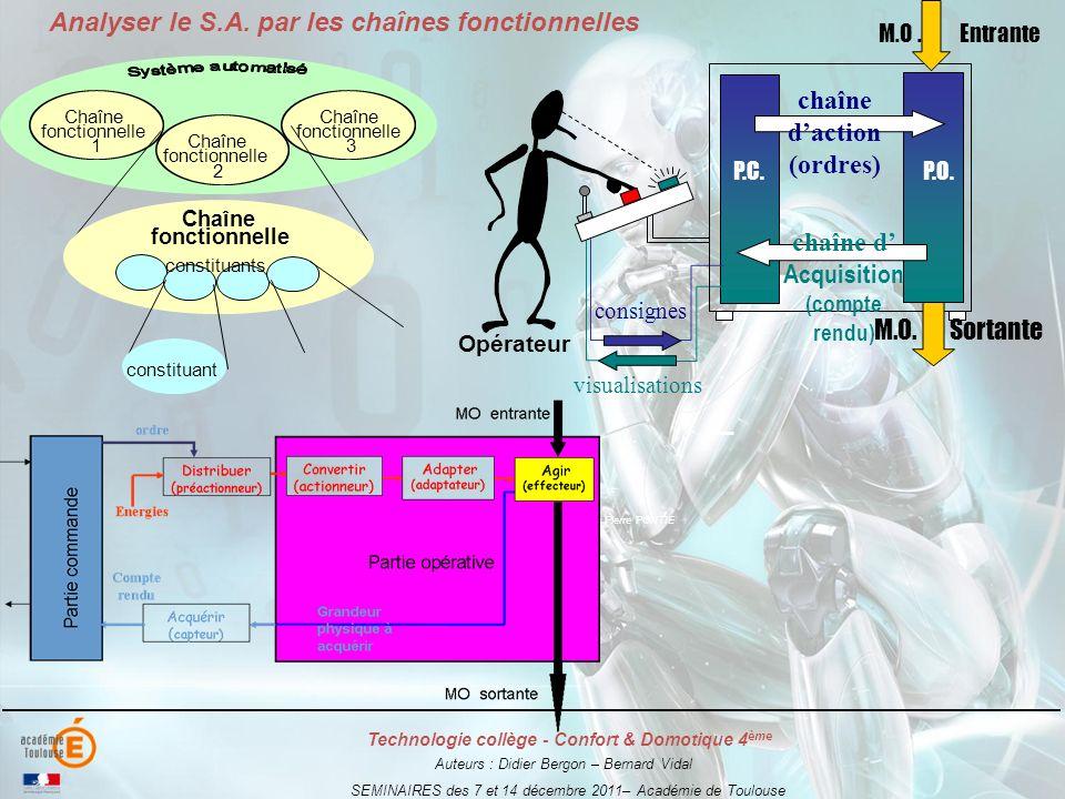 Analyser le S.A. par les chaînes fonctionnelles