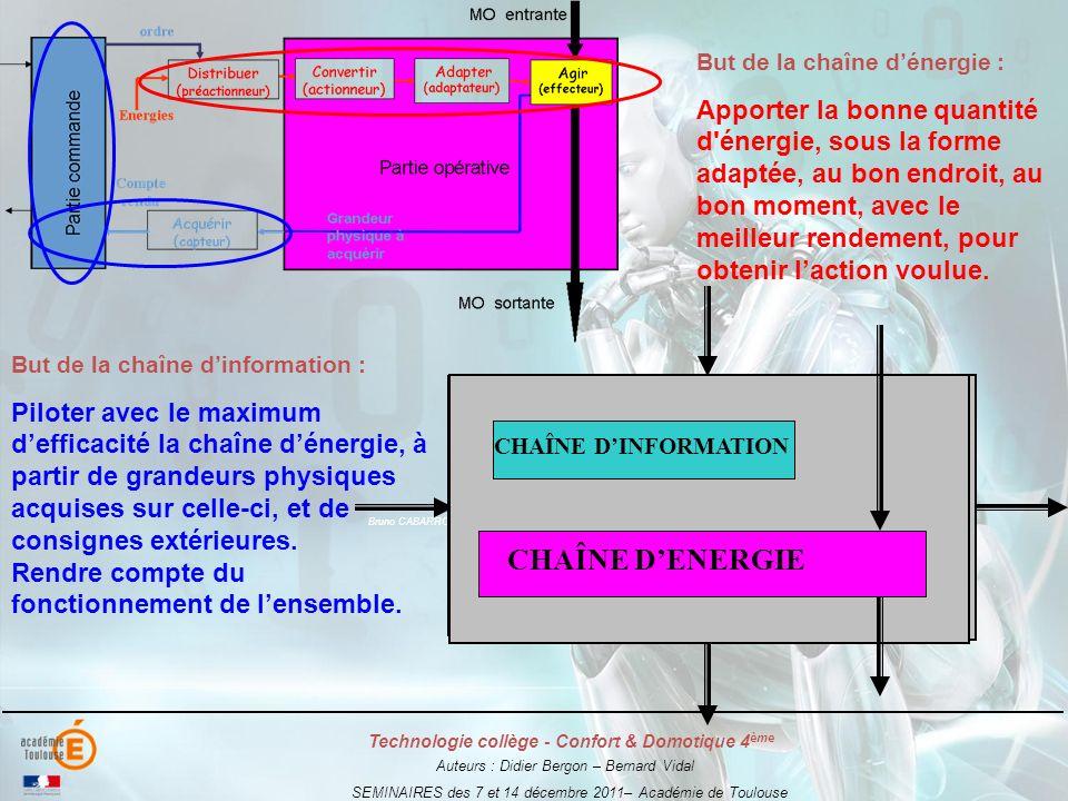 CHAÎNE D'INFORMATION But de la chaîne d'énergie :