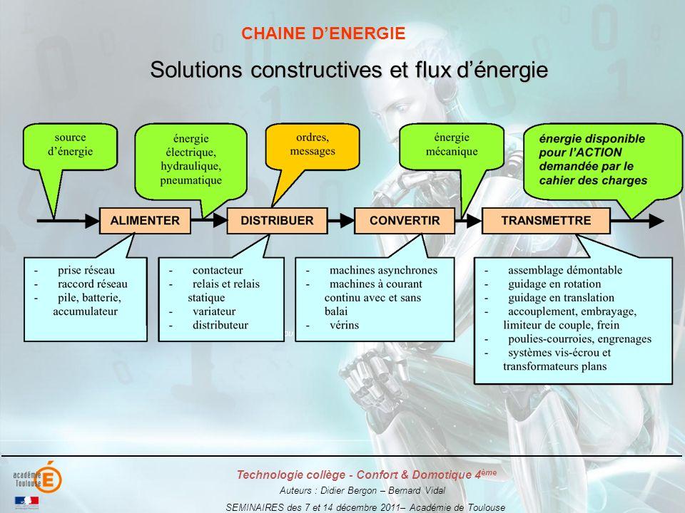 Solutions constructives et flux d'énergie