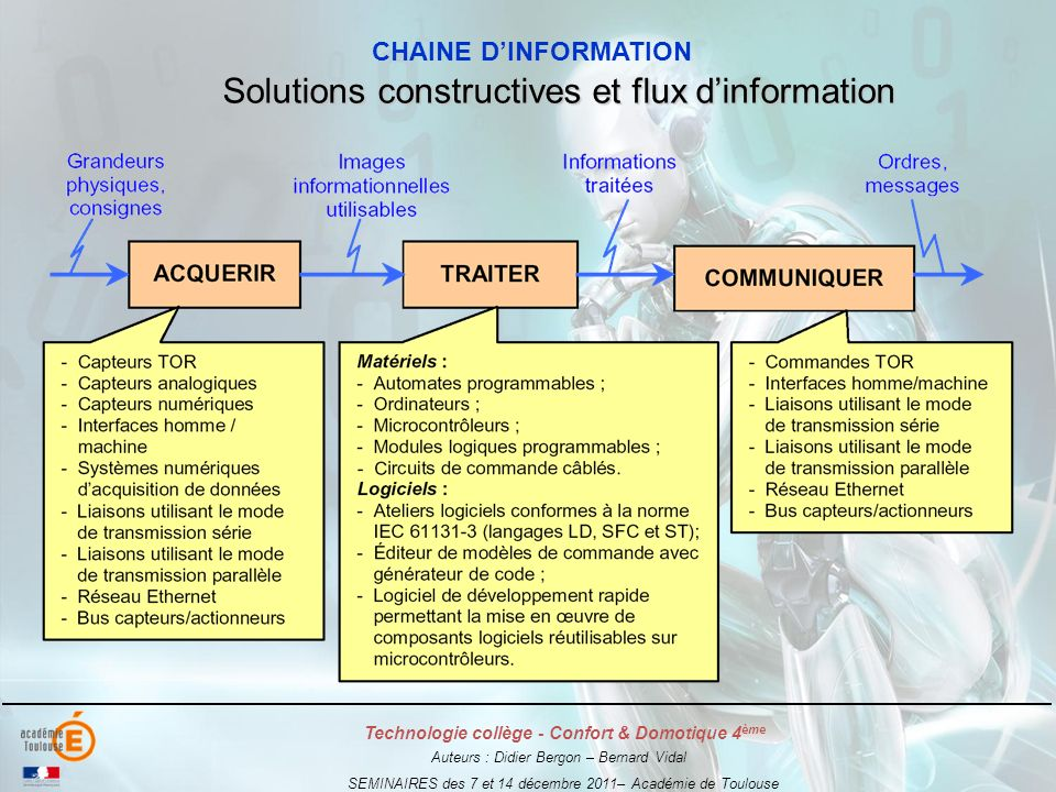 Solutions constructives et flux d'information