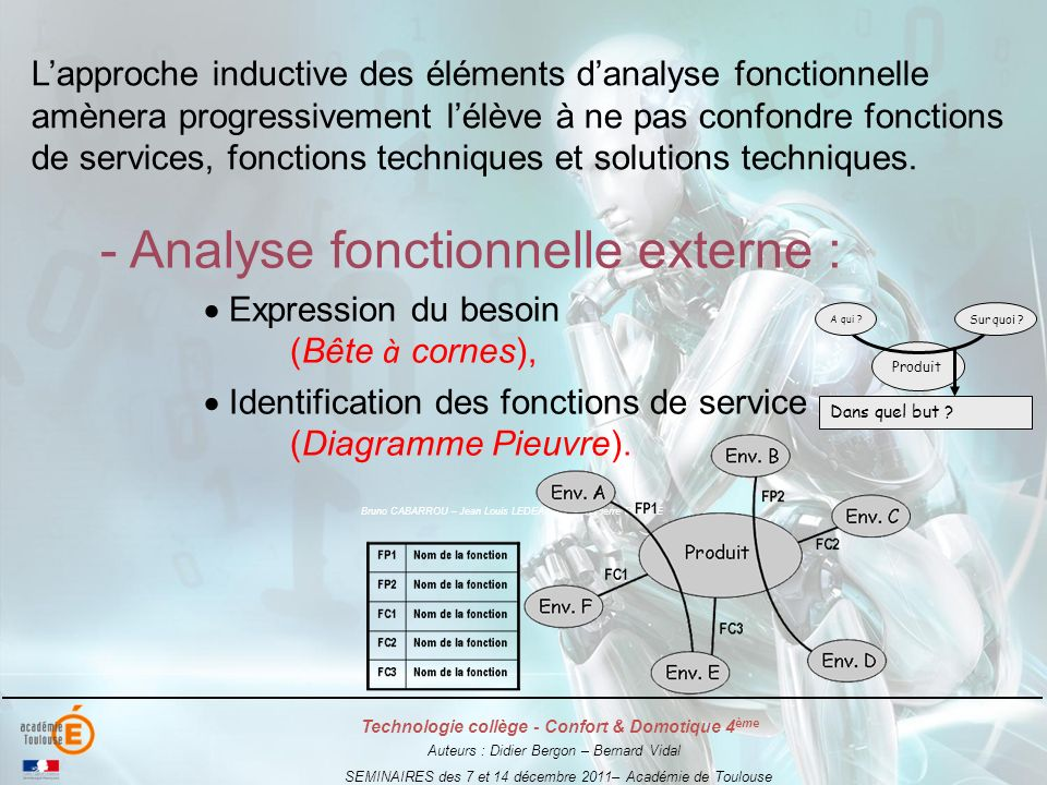 - Analyse fonctionnelle externe :