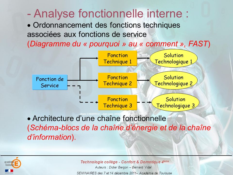 - Analyse fonctionnelle interne :