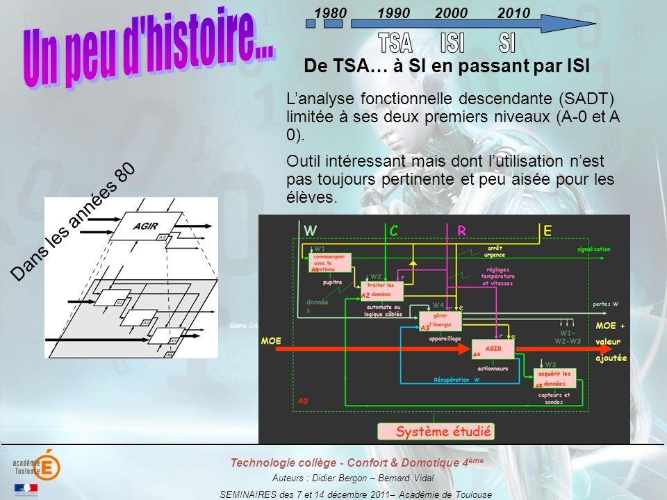 Un peu d histoire... De TSA… à SI en passant par ISI