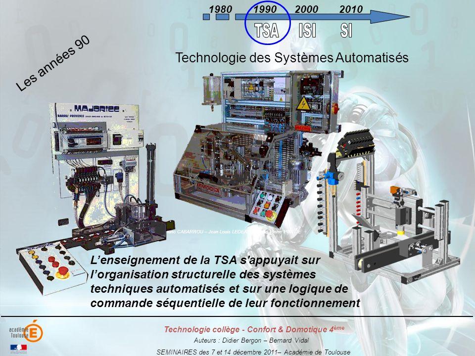 Technologie des Systèmes Automatisés Les années 90