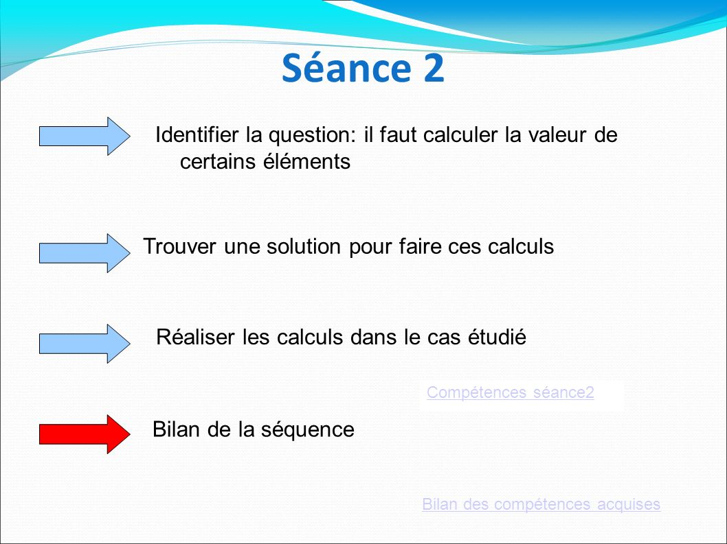 Séance 2 Identifier la question: il faut calculer la valeur de certains éléments. Trouver une solution pour faire ces calculs.