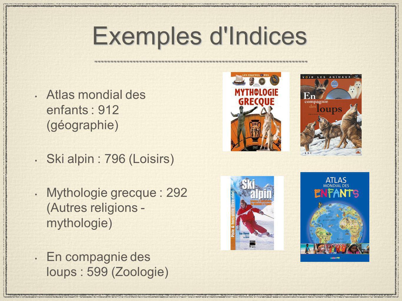 Exemples d Indices Atlas mondial des enfants : 912 (géographie)