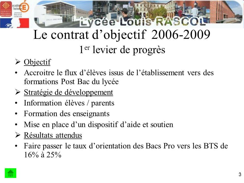 Le contrat d'objectif 2006-2009