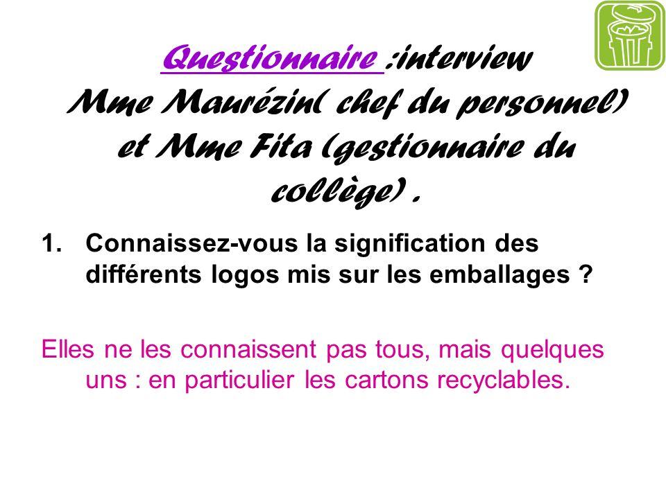 Questionnaire :interview Mme Maurézin( chef du personnel) et Mme Fita (gestionnaire du collège) .