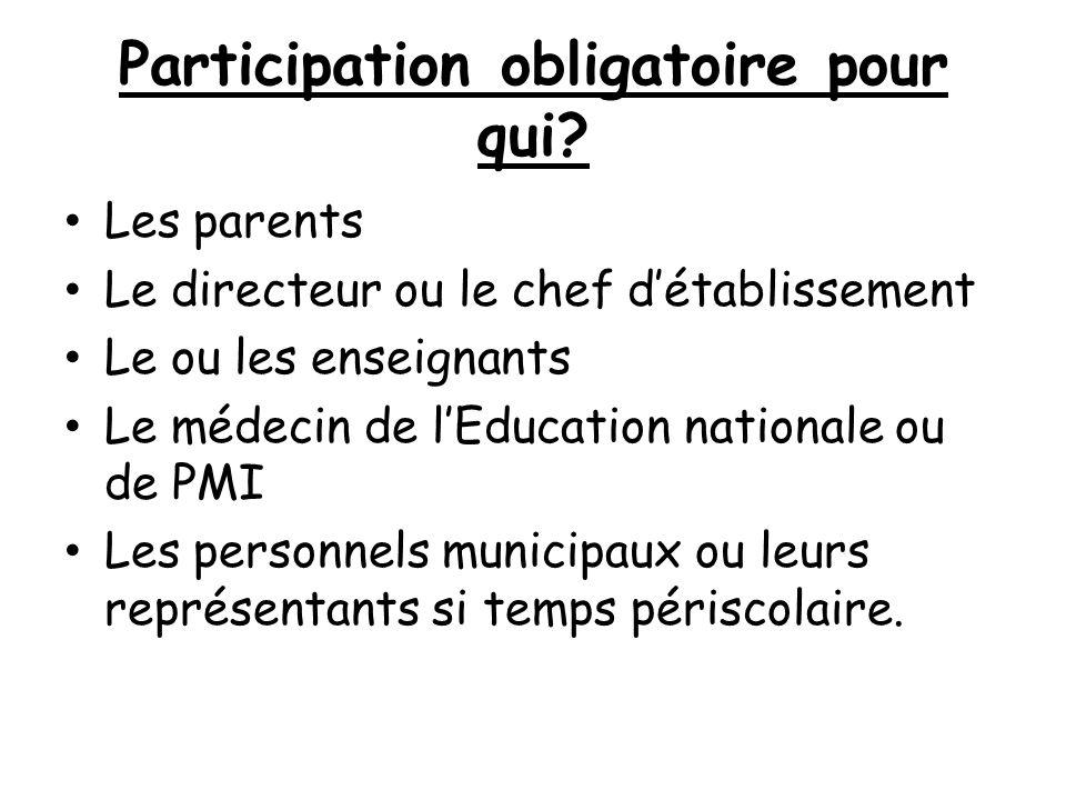 Participation obligatoire pour qui