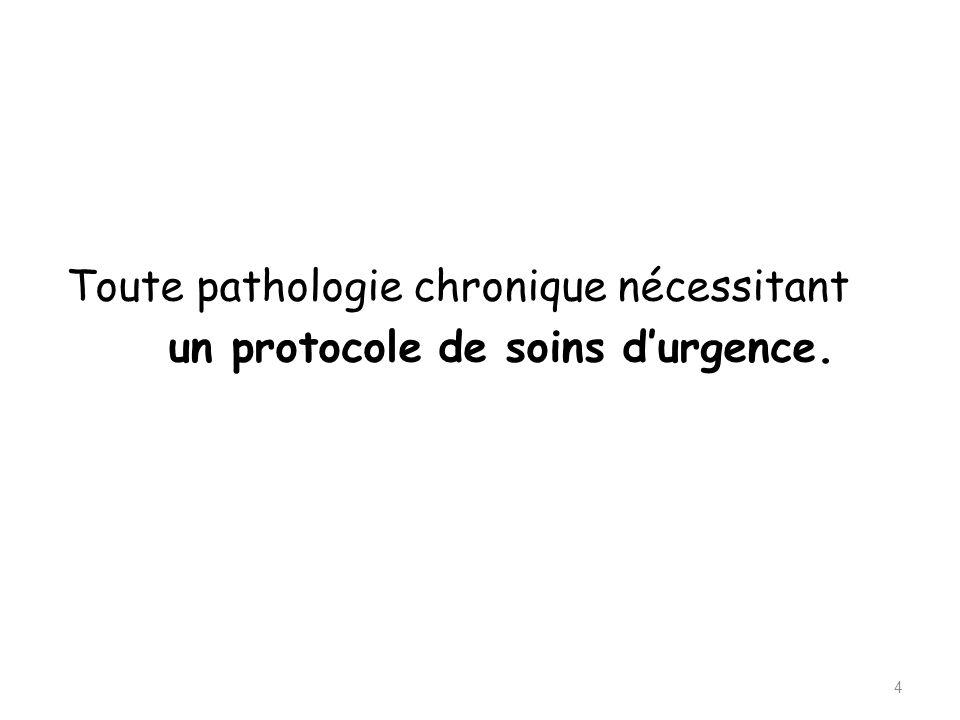 Toute pathologie chronique nécessitant un protocole de soins d'urgence.