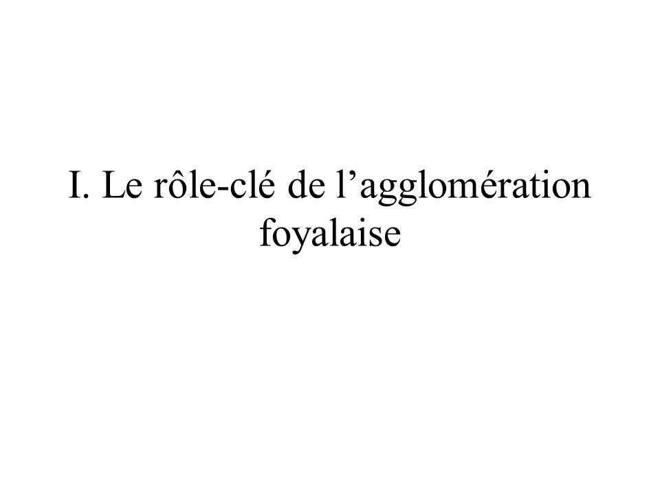 I. Le rôle-clé de l'agglomération foyalaise