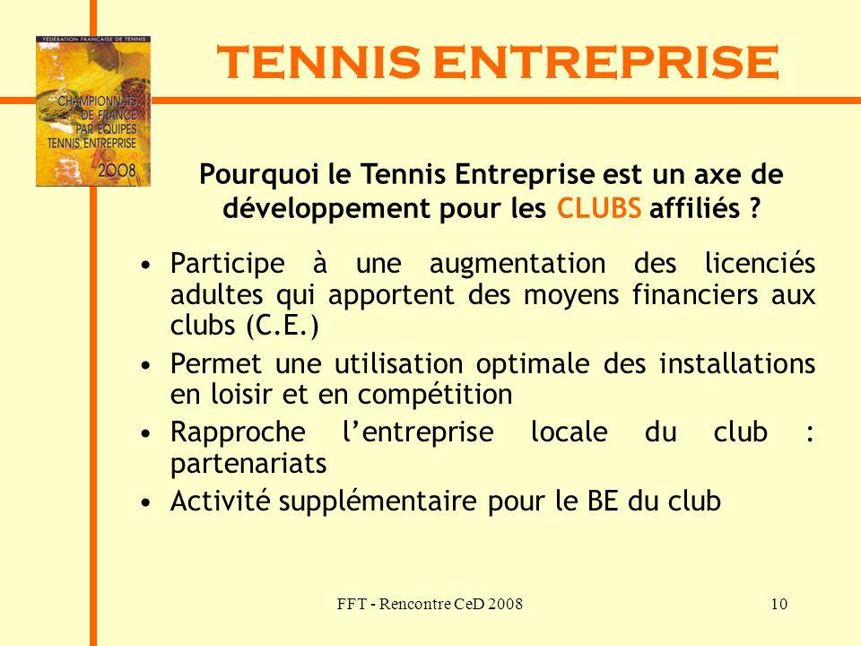 TENNIS ENTREPRISE Pourquoi le Tennis Entreprise est un axe de développement pour les CLUBS affiliés