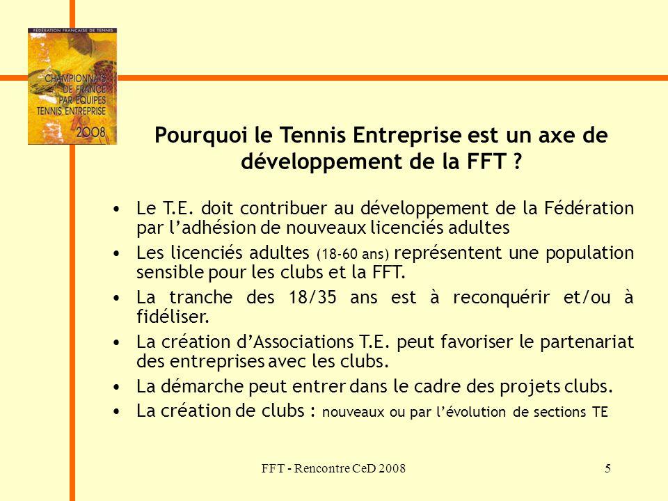 Pourquoi le Tennis Entreprise est un axe de développement de la FFT