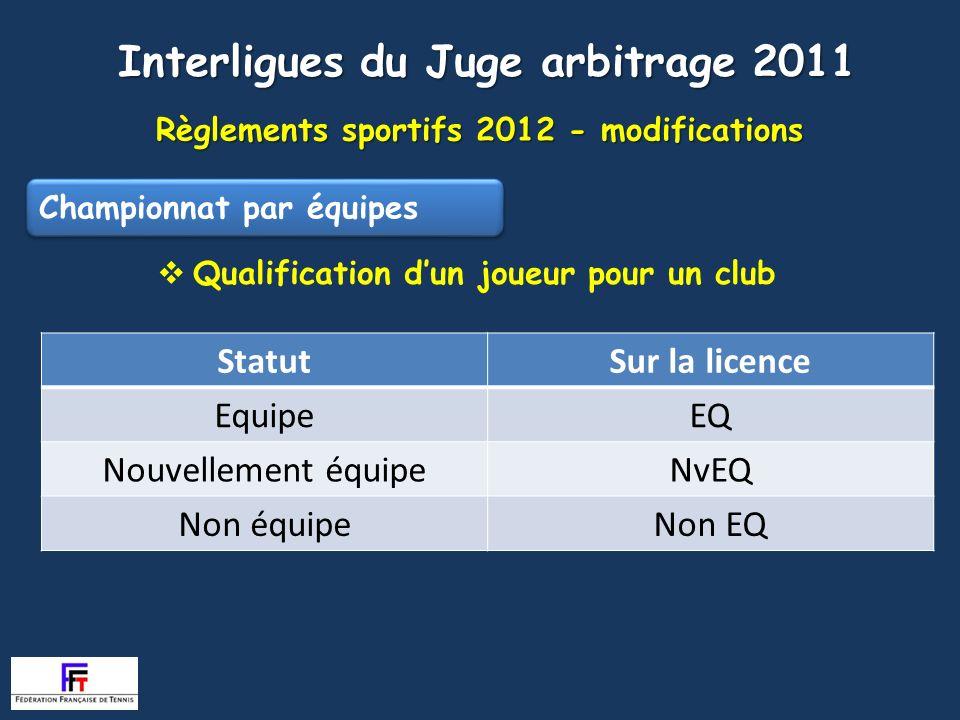 Règlements sportifs 2012 - modifications