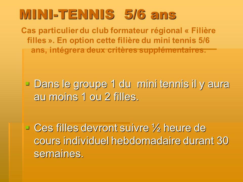 MINI-TENNIS 5/6 ans