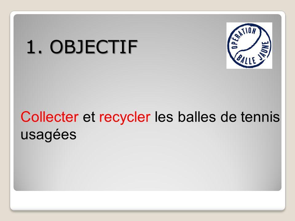 1. OBJECTIF Collecter et recycler les balles de tennis usagées