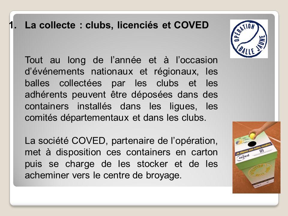 La collecte : clubs, licenciés et COVED