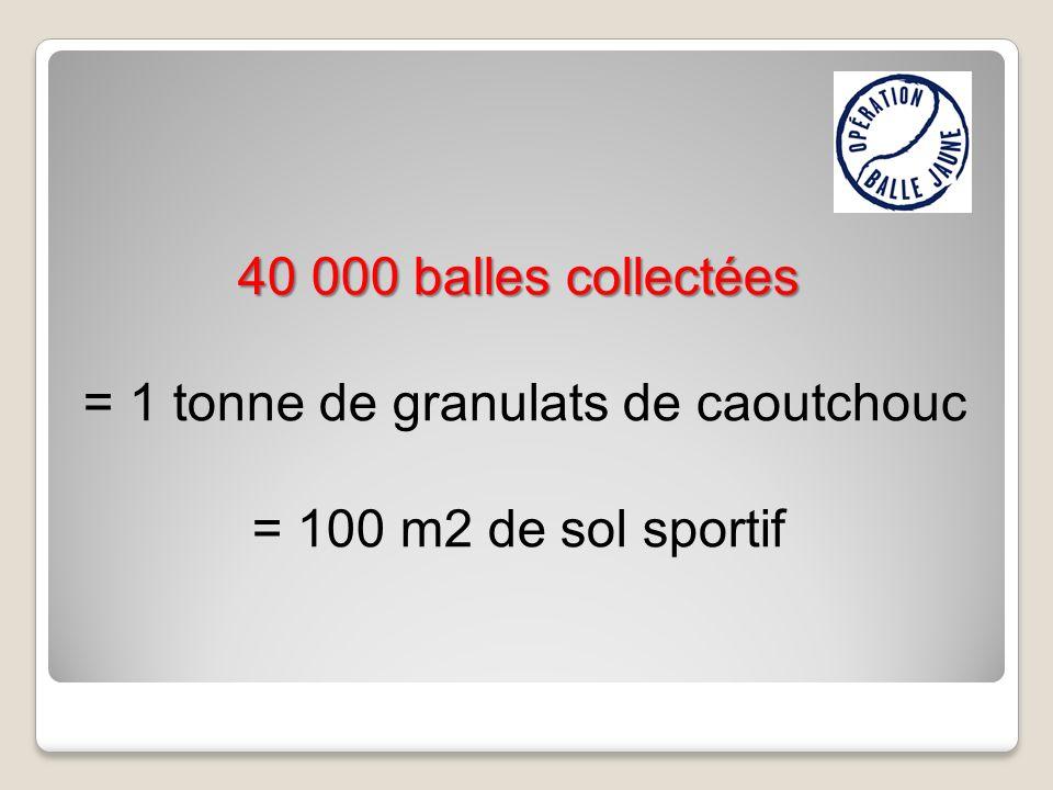 = 1 tonne de granulats de caoutchouc