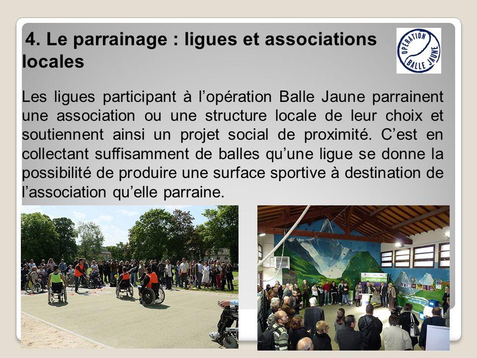 4. Le parrainage : ligues et associations locales
