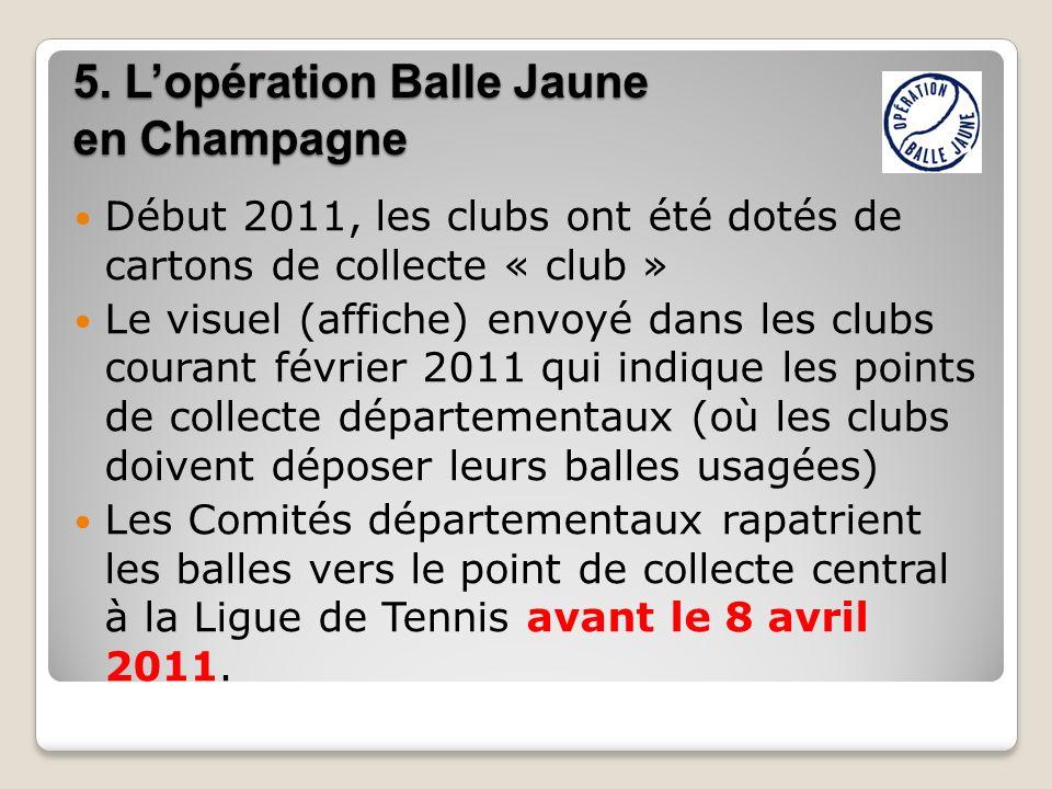 5. L'opération Balle Jaune en Champagne