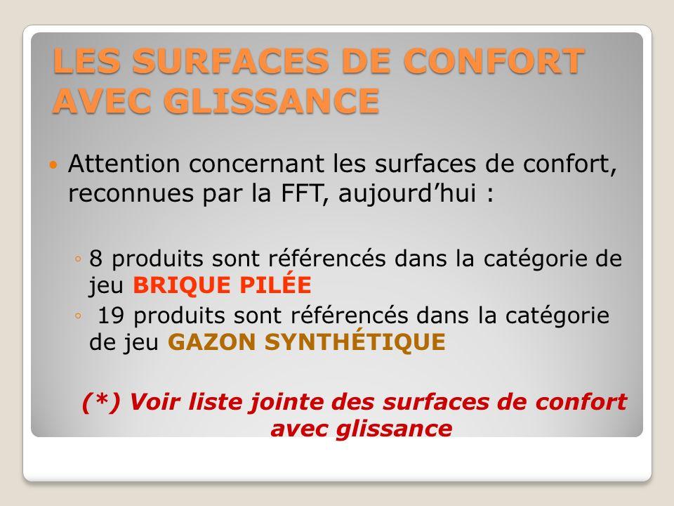LES SURFACES DE CONFORT AVEC GLISSANCE