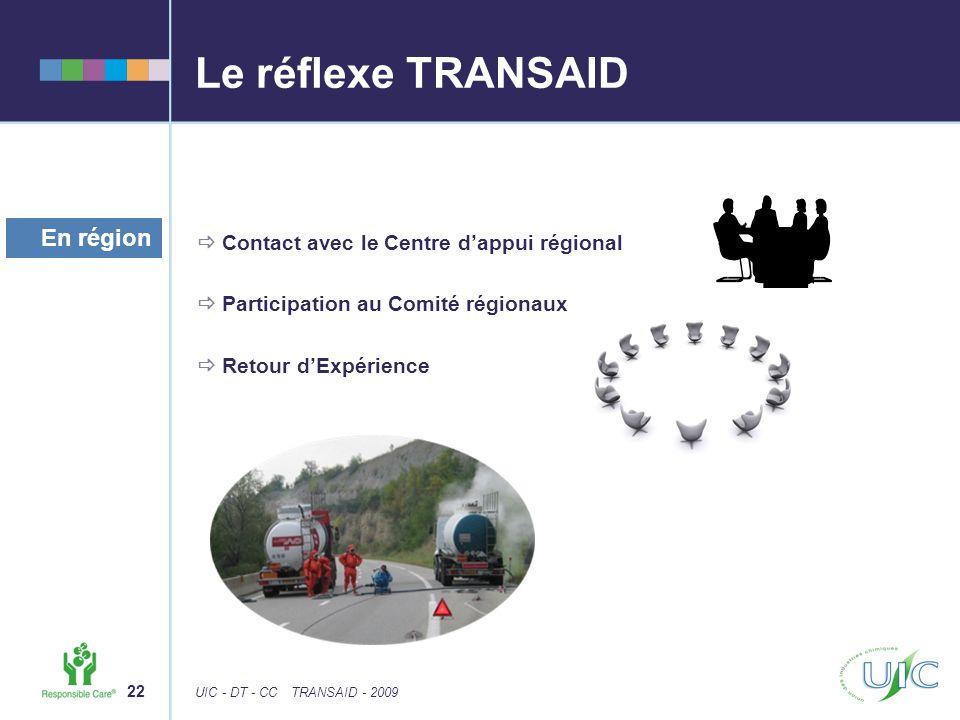 Le réflexe TRANSAID En région