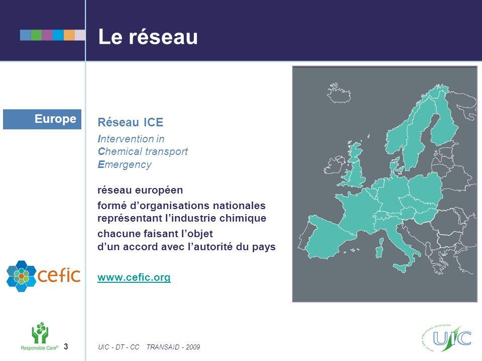 Le réseau Europe Réseau ICE