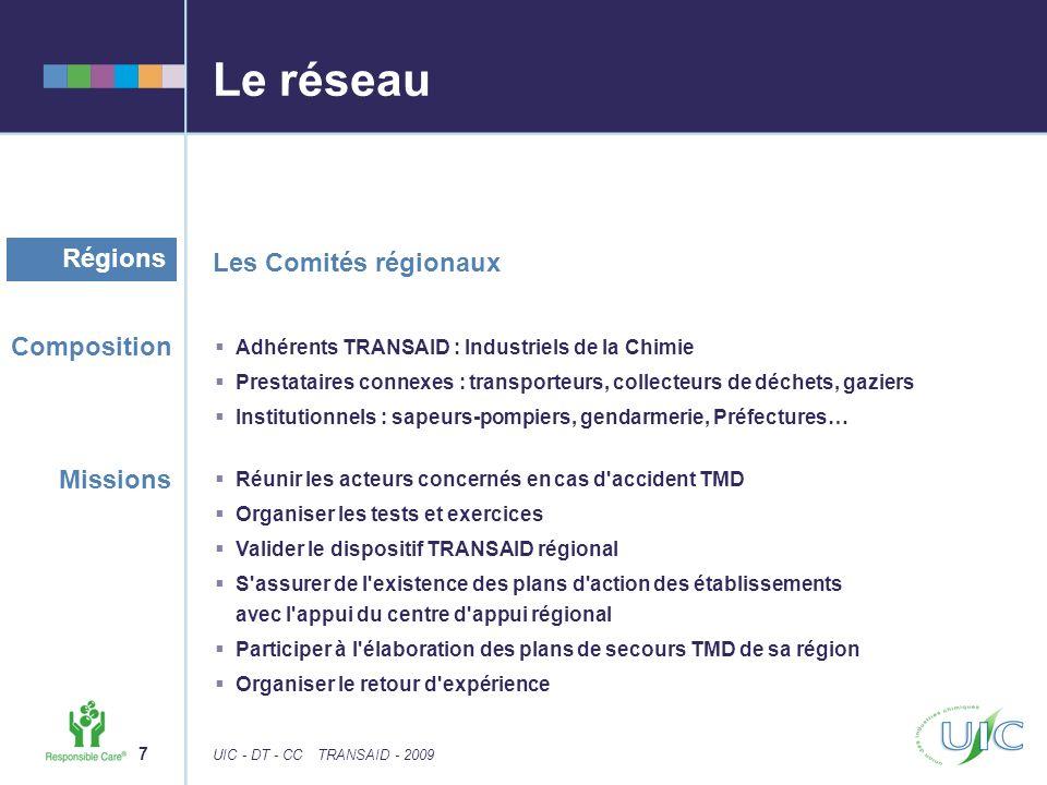 Le réseau Régions Les Comités régionaux Composition Missions