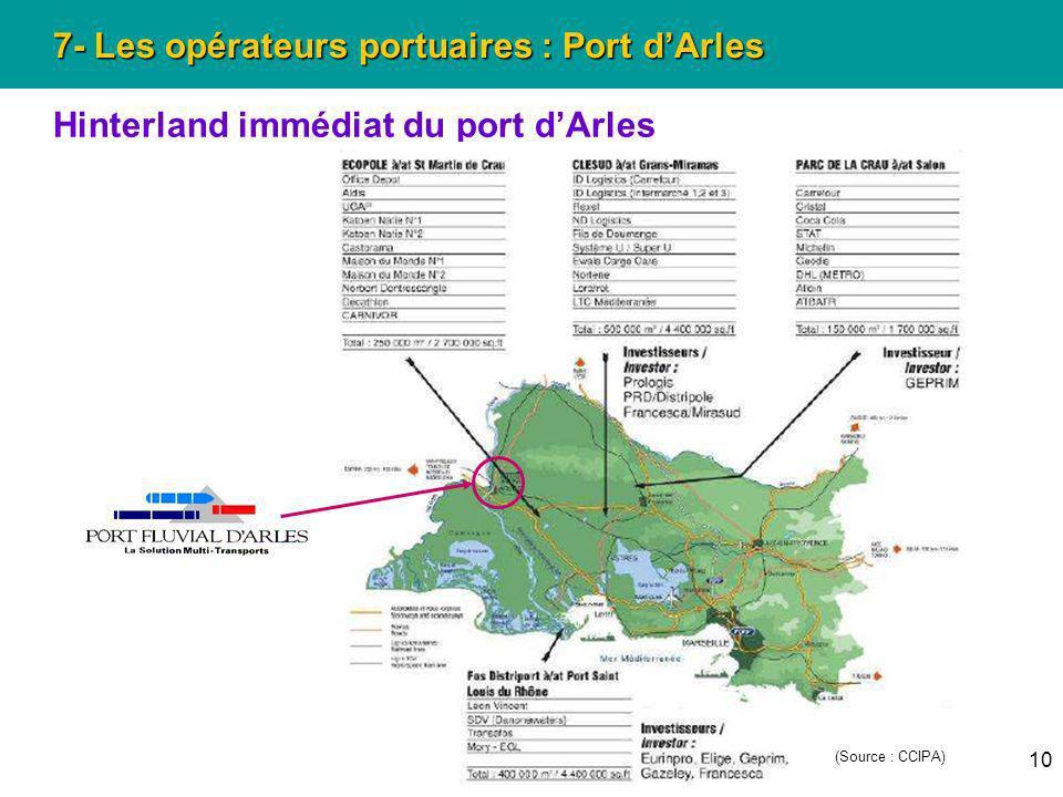 7- Les opérateurs portuaires : Port d'Arles