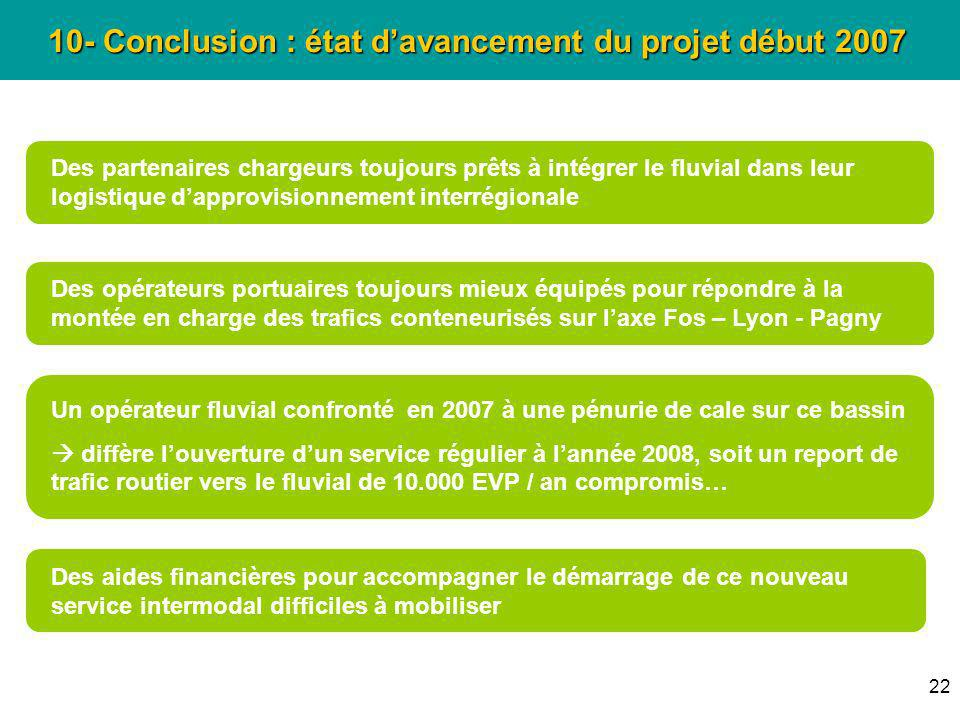 10- Conclusion : état d'avancement du projet début 2007