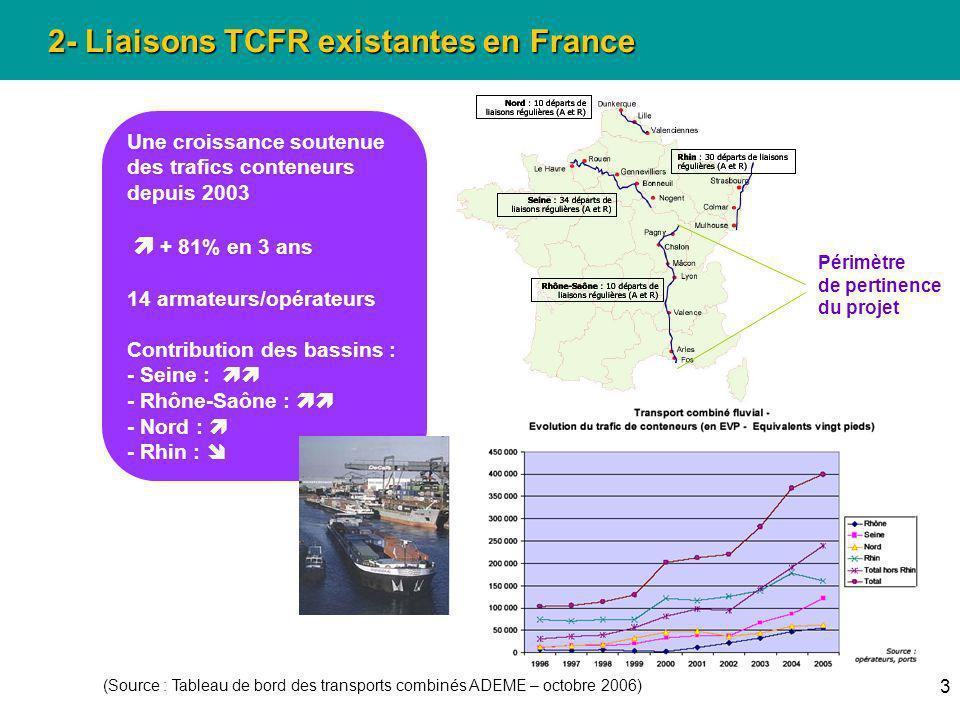2- Liaisons TCFR existantes en France