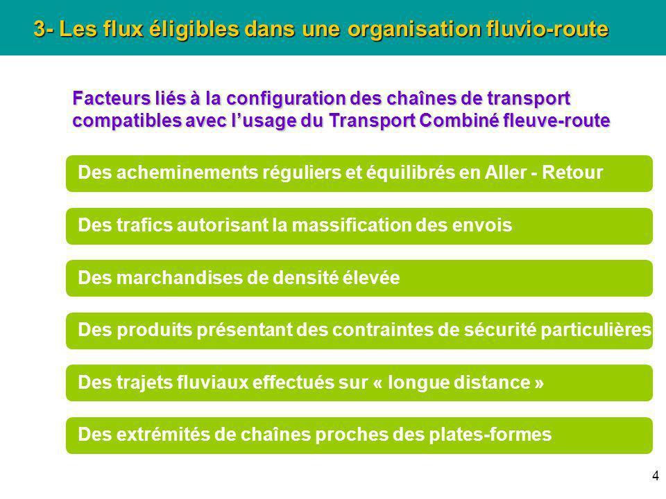 3- Les flux éligibles dans une organisation fluvio-route