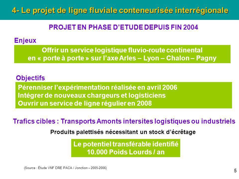 4- Le projet de ligne fluviale conteneurisée interrégionale