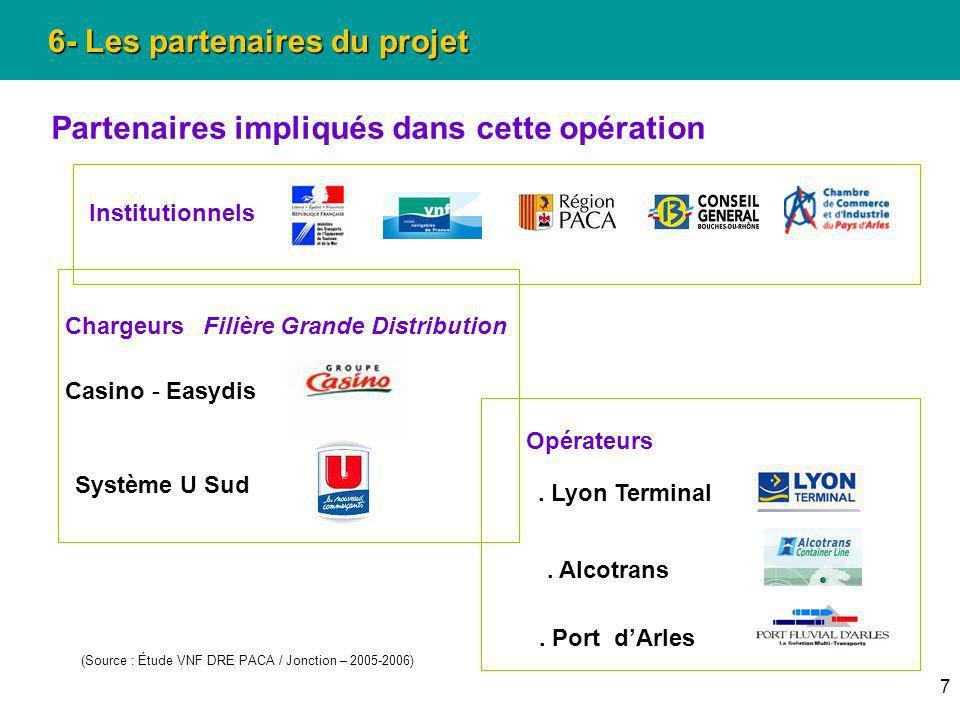 6- Les partenaires du projet