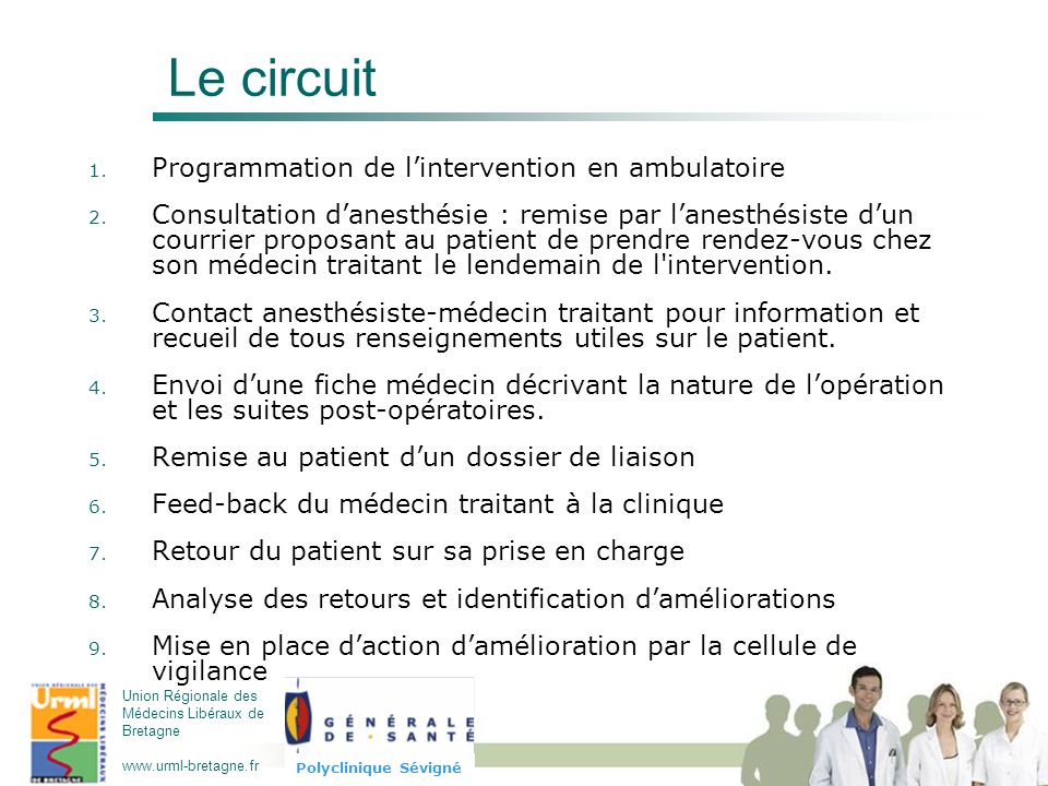 Le circuit Programmation de l'intervention en ambulatoire