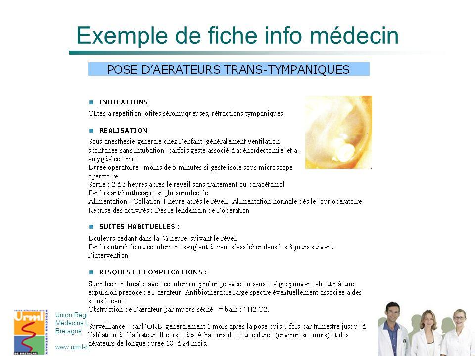 Exemple de fiche info médecin