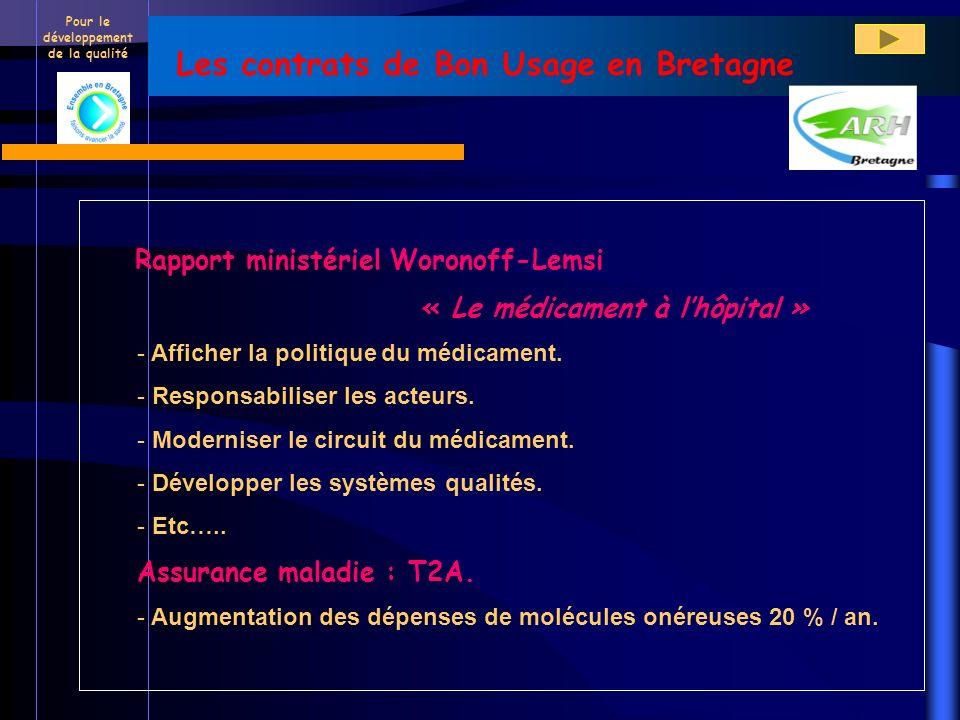 Les contrats de Bon Usage en Bretagne