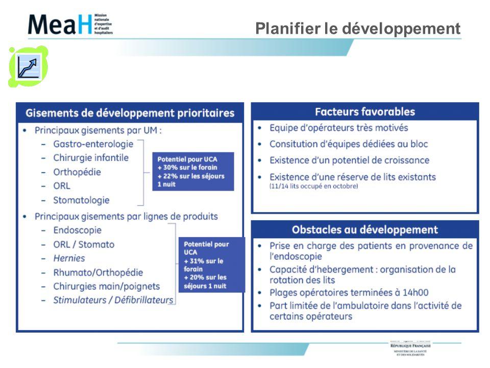 Planifier le développement