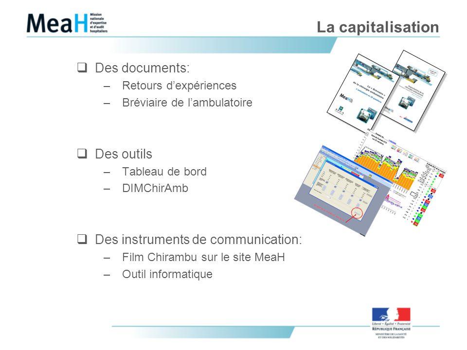 La capitalisation Des documents: Des outils