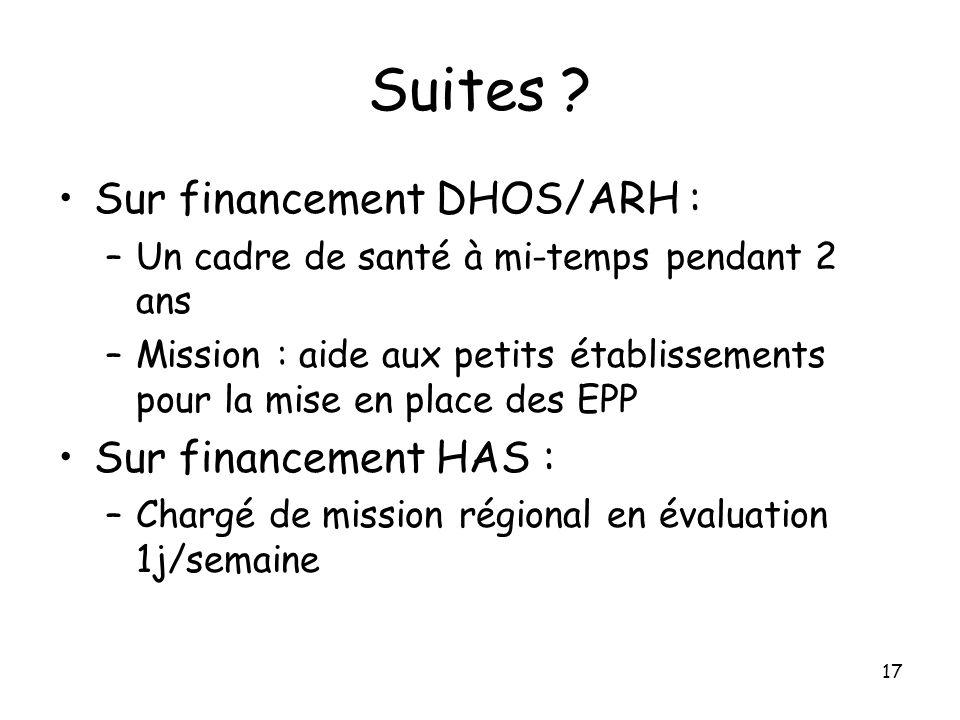 Suites Sur financement DHOS/ARH : Sur financement HAS :